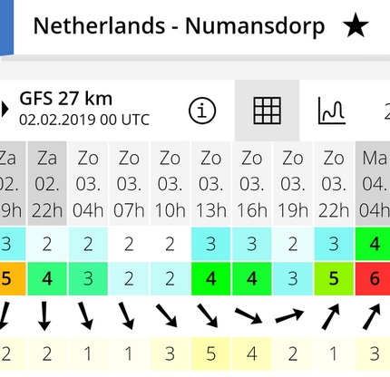 NKS Dutch Zander Masters Haringvliet GAAT DOOR!
